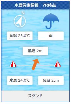 福岡8Rの水面状況