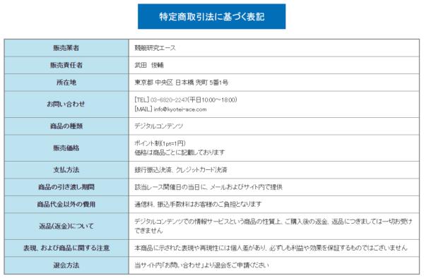 競艇研究エースの運営者情報