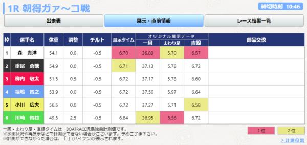児島競艇場のオリジナル展示データ