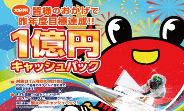 三国競艇場のキャンペーン