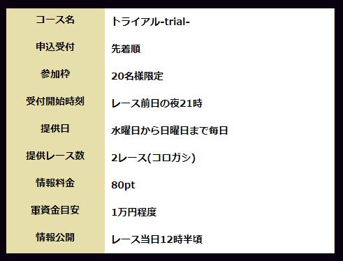 ジャパンボートレースサロンの目標金額