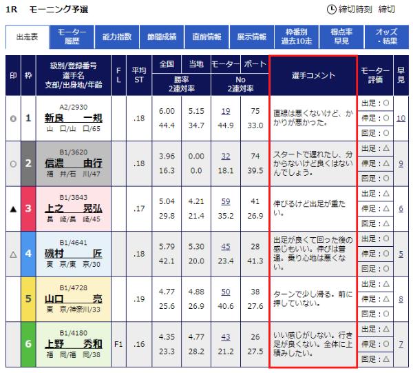 徳山競艇場の選手コメント